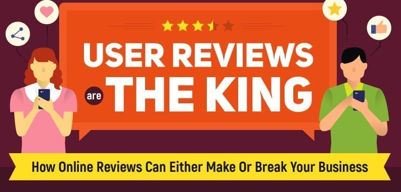 Graphic saying User reviews are king; image courtesy of www.websitebuilder.org.