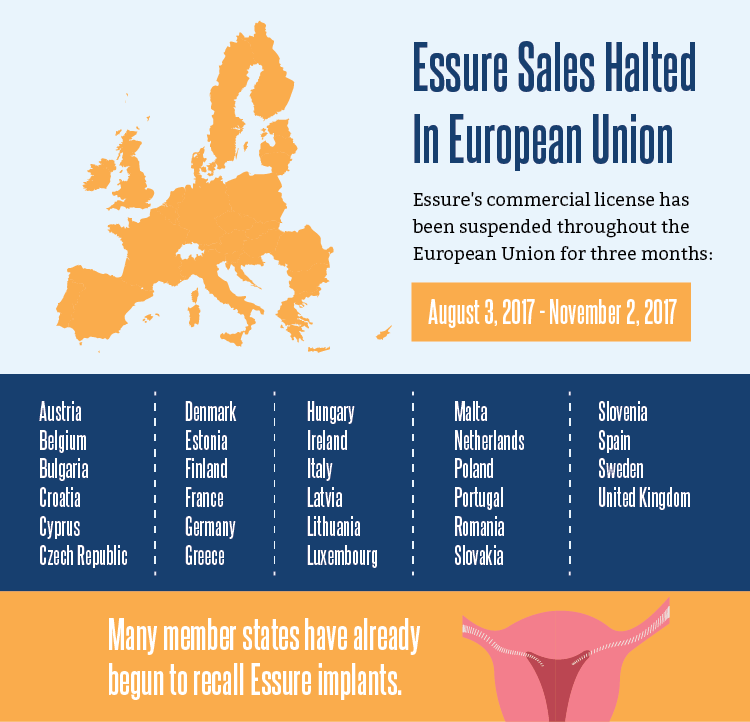 Essure Loses Commercial License in European Union - Legal Reader