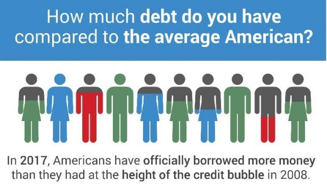 How does your debt compare to the average in the U.S.? Image courtesy of www.investmentzen.com.