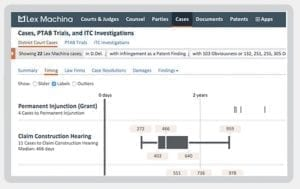Cases, PTAB Trials, and ITC Investigations; screenshot courtesy of Lex Machina.