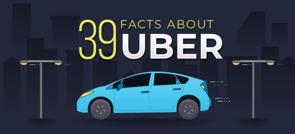 Image from Uber infographic, courtesy of 16best.net.