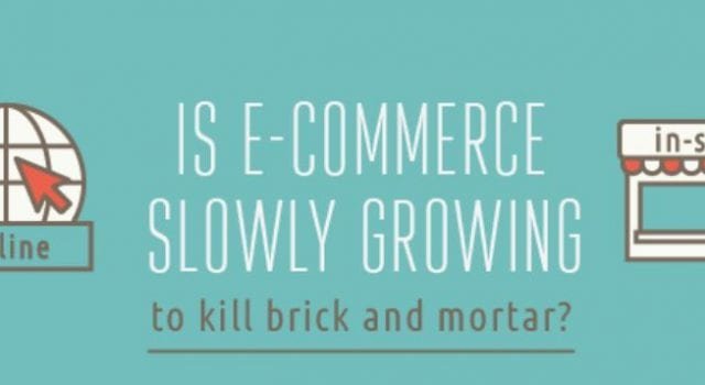 Is E-Commerce Slowly Growing to kill brick and mortar? Graphic courtesy of author.