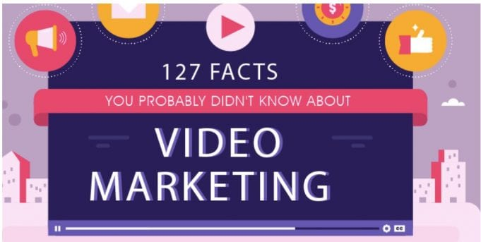 127 Facts About Video Marketing; image courtesy of author.