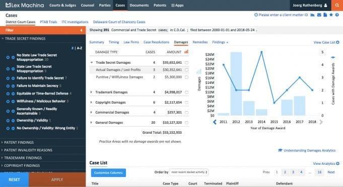 Screenshot showing damages awards; image courtesy of Lex Machina.l