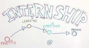 "Whiteboard with ""Internship: Practice + Learning + Experience = Success""; image by Armin Philippen, via Pexels, CC0."
