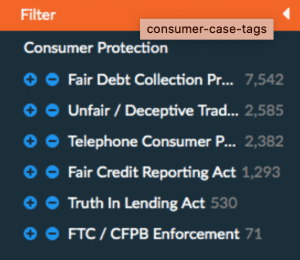 Various filters covered in the report; image courtesy of Lex Machina.