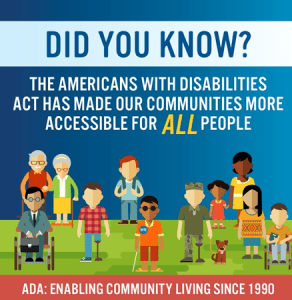 "Poster for 28th Anniversary of ADA, featuring people with different disabilities and the words, ""Did you know? The Americans with Disabilities Act has made our communities more accessible for ALL people."" Graphic courtesy of Administration for Community Living at acl.gov, public domain."