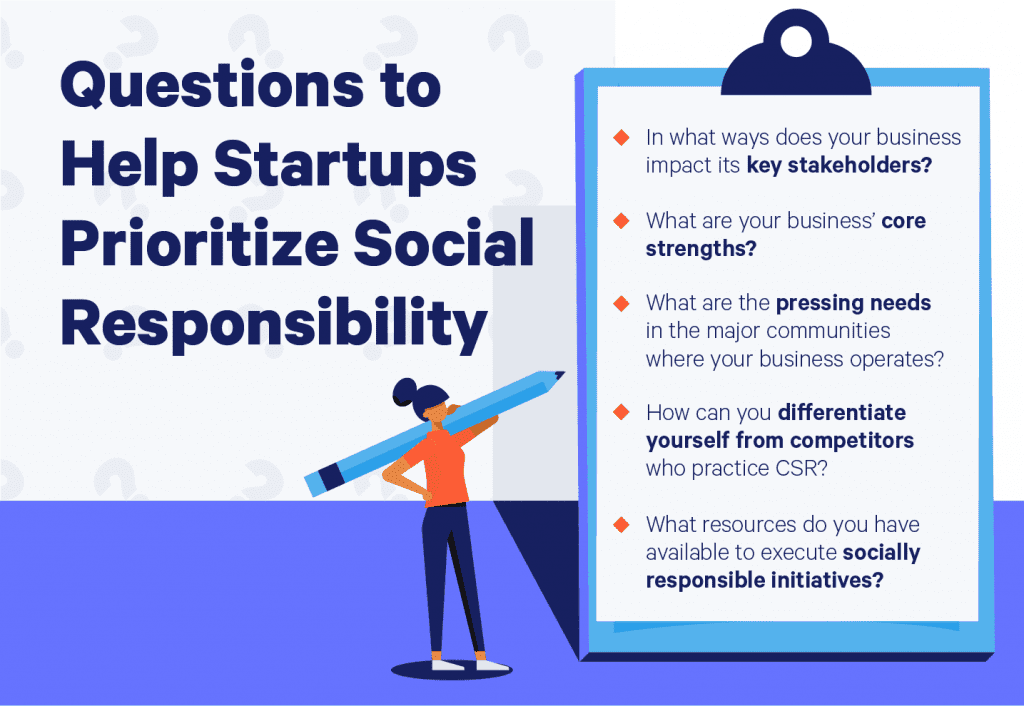 Questions to help startups prioritized social responsibility; graphic courtesy of author.