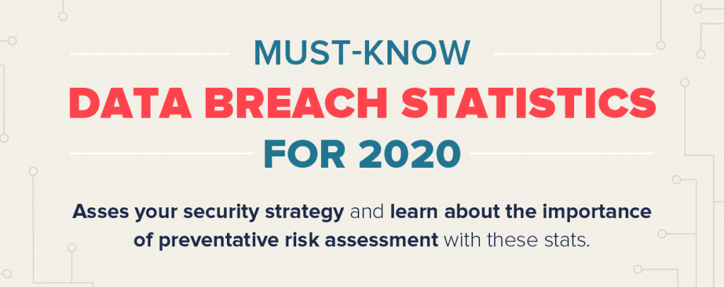 Must-Know Data Breach Statistics for 2020; graphic courtesy of author.