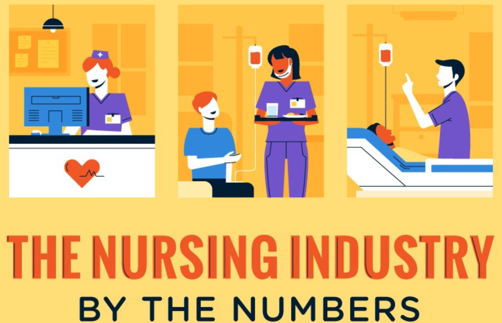 The Nursing Industry by the Numbers; graphic courtesy of author.