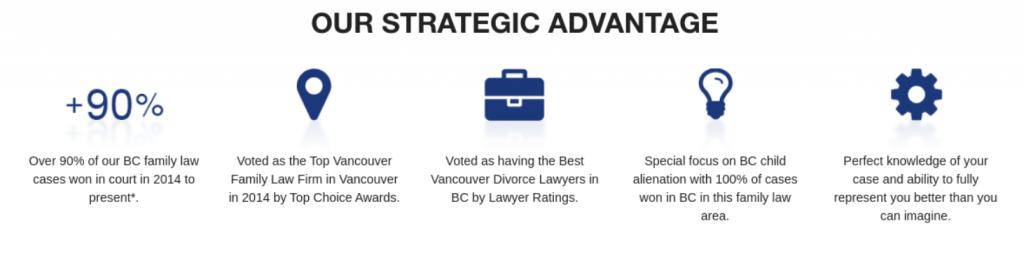 Ylaw achievements; image courtesy of Ylaw.ca.