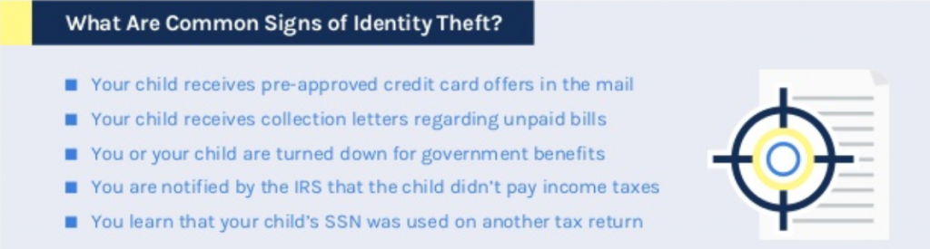 What Are Common Signs of Identity Theft? Graphic courtesy of author.