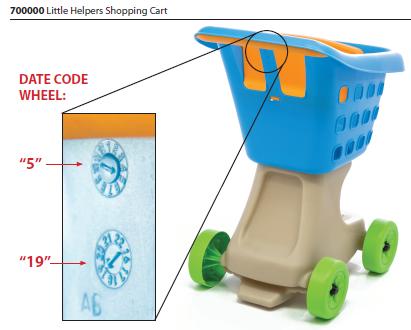 Recalled Step2 Shopping Cart