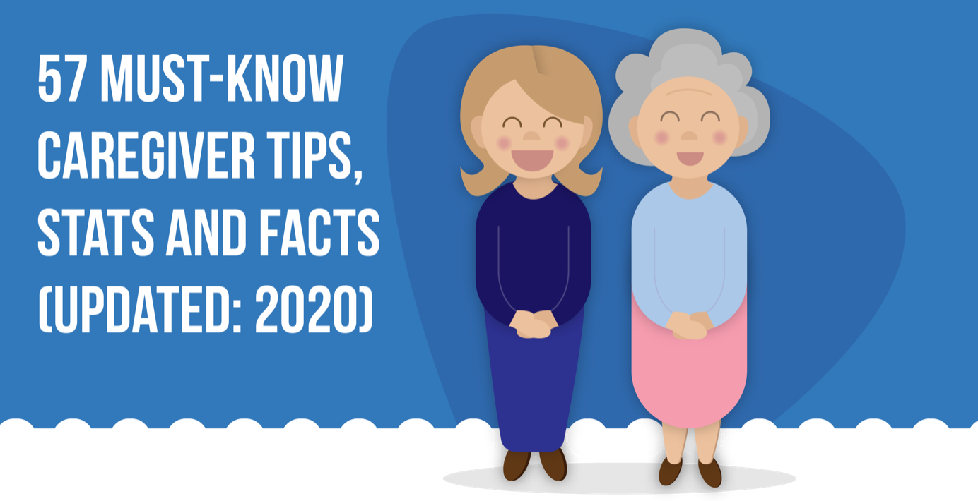 "Graphic of two women, one younger & one older, and the text ""57 Must-Know Caregiver Tips, Stats and Facts, Updated 2020; graphic courtesy of author."