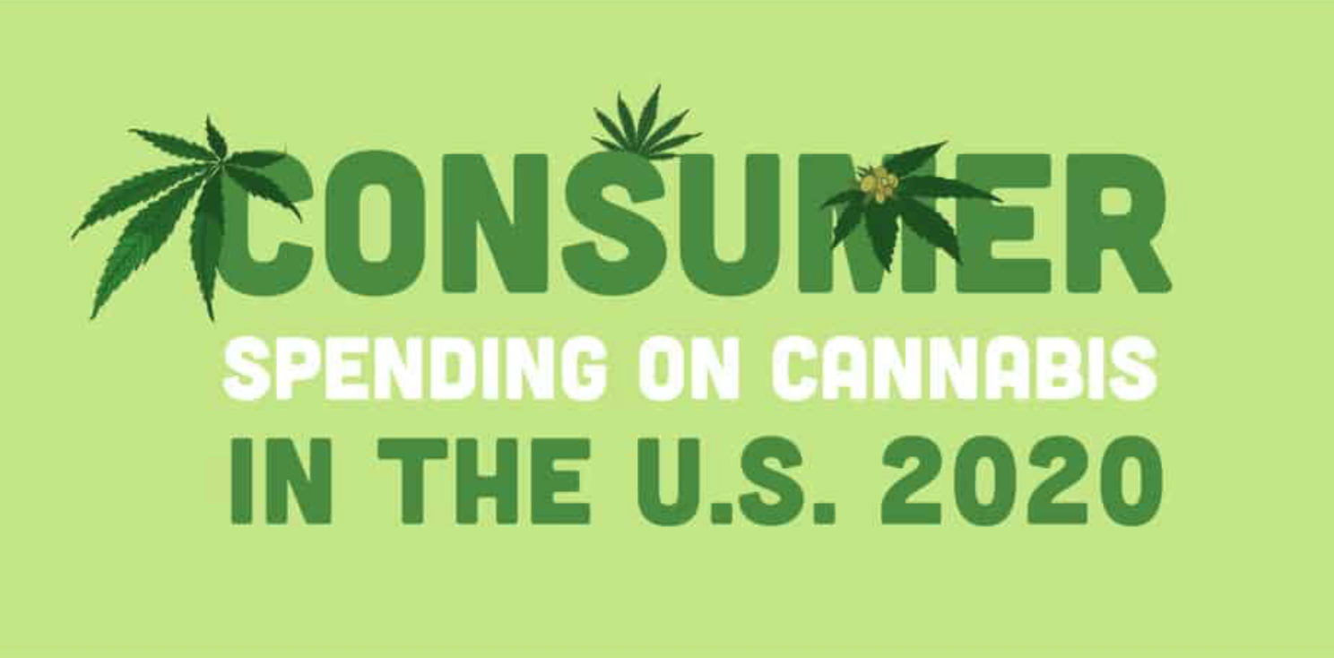 """Graphic saying """"Consumer Spending on Cannabis in the U.S. 2020."""" Courtesy of author."""