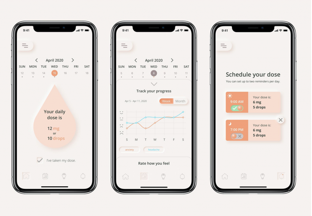 Three screens from Droppy Calculator App. From (L) to (R): Dose amount, progress tracking, and scheduler. Image courtesy of author.