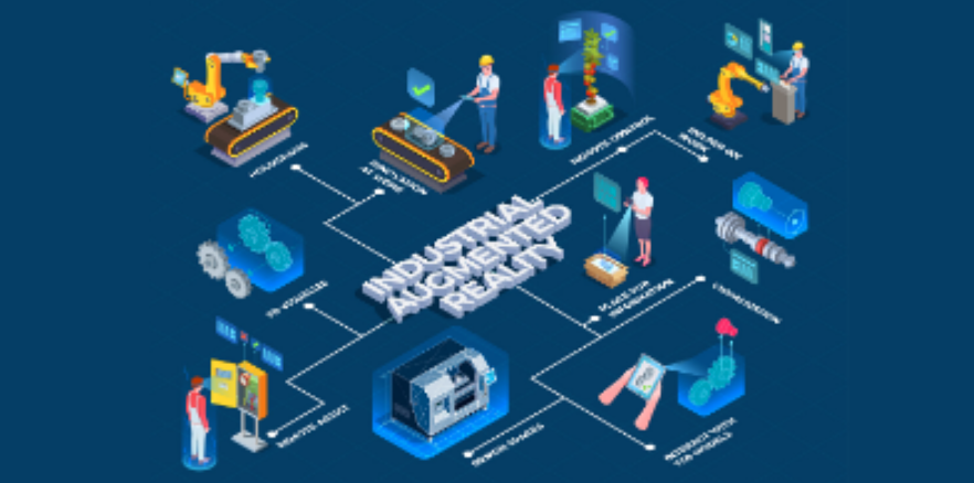 Industrial augmented reality isometric flowchart; graphic by Macrovector, via Freepik.com.