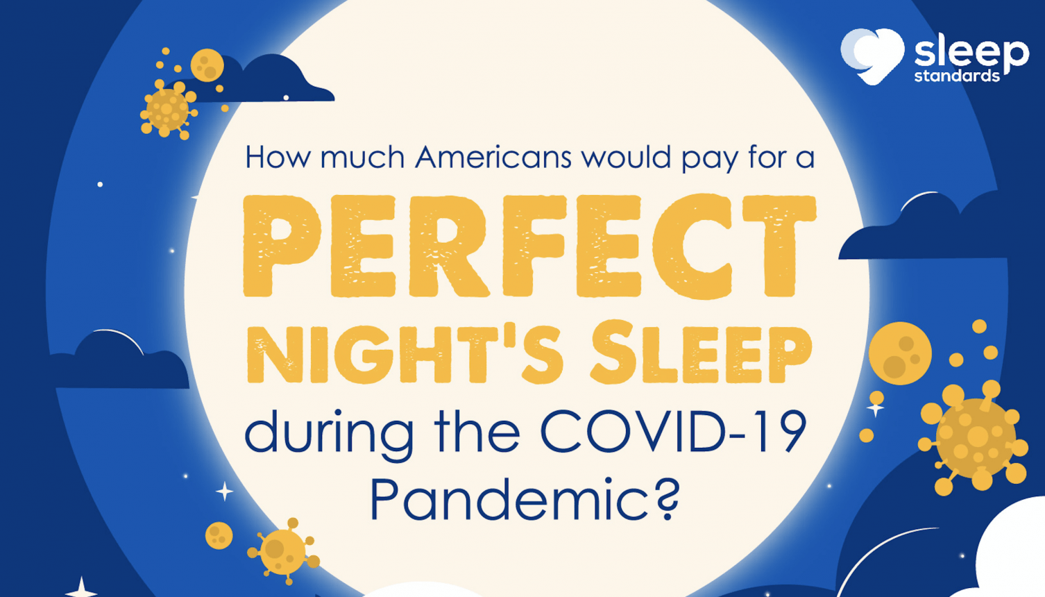 How Much Americans Would Pay For A Perfect Night's Sleep During COVID-19 Pandemic? Graphic courtesy of author.