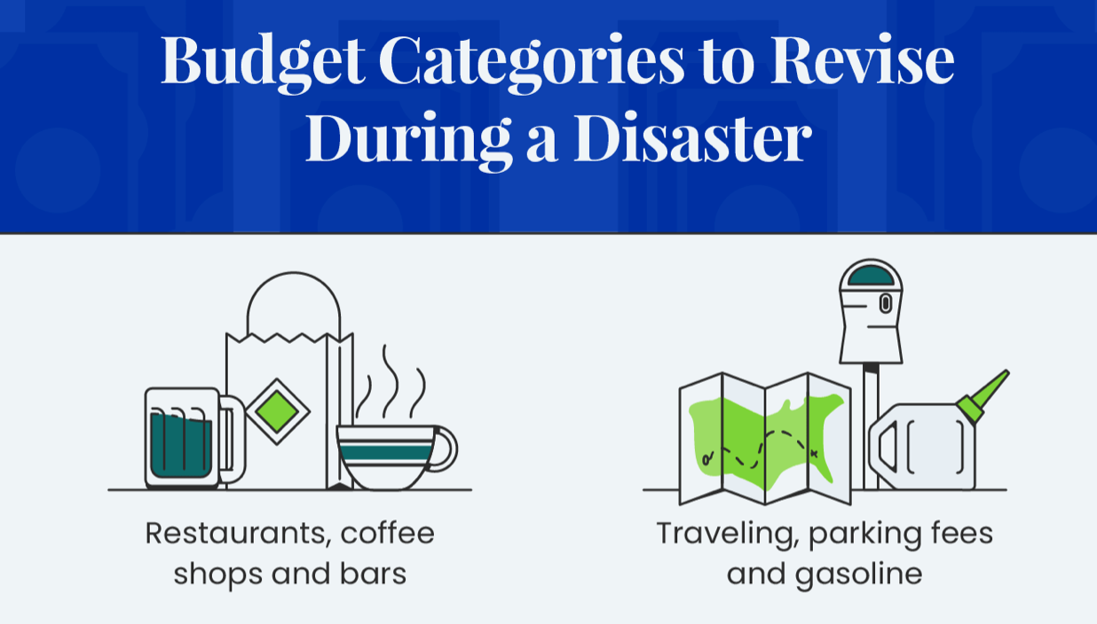 Budget categories to revise during a disaster graphic, courtesy of author.