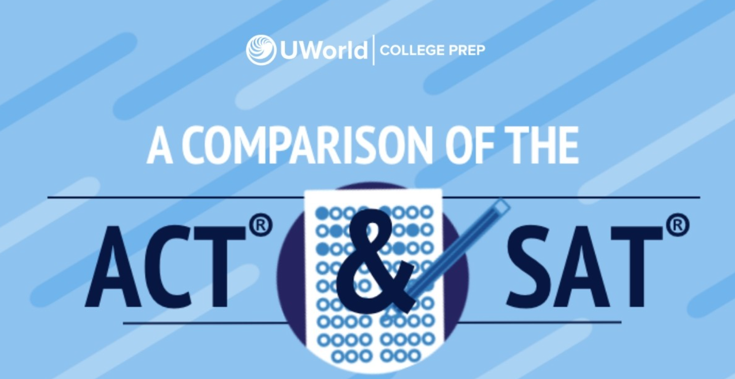 Comparison of the ACT and SAT. Graphic courtesy of author.