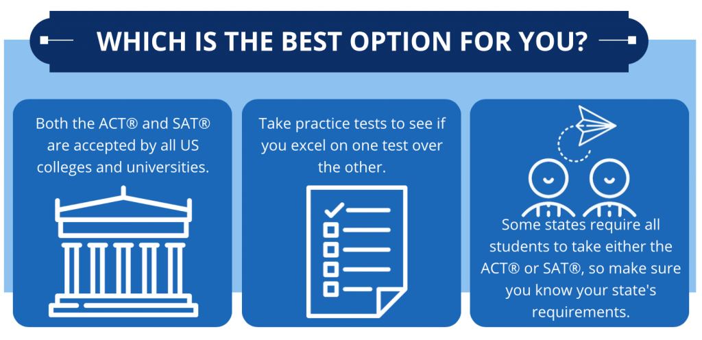 What is the best test option for you? Graphic courtesy of author.