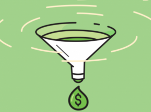Graphic of sales funnel; image courtesy of NotifyVisitors.
