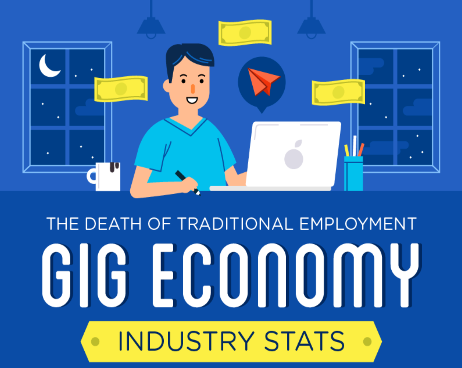 Gig Economy Industry Stats; graphic courtesy of author.