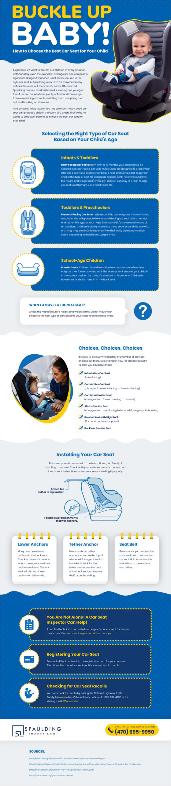 Buckle Up Baby infographic courtesy of author.