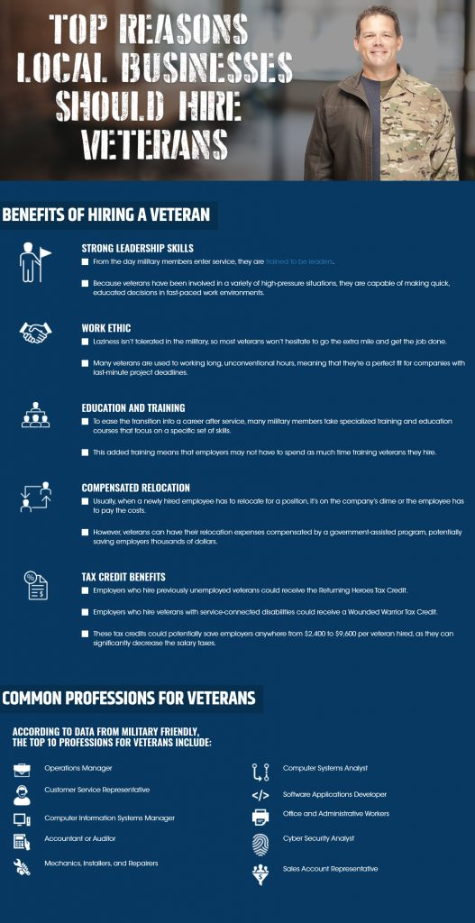 Top Reasons Local Businesses Should Hire Veterans; infographic courtesy of author.