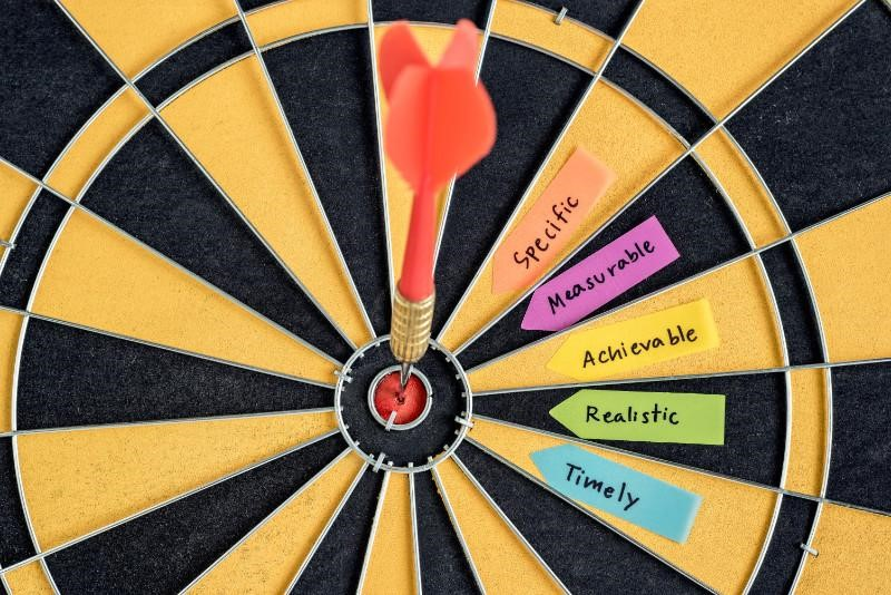 "Dartboard with dart and five sticky arrows: ""Specific,"" ""Measurable,"" ""Achievable,"" ""Realistic,"" and ""Timely."" Image licensed by author."