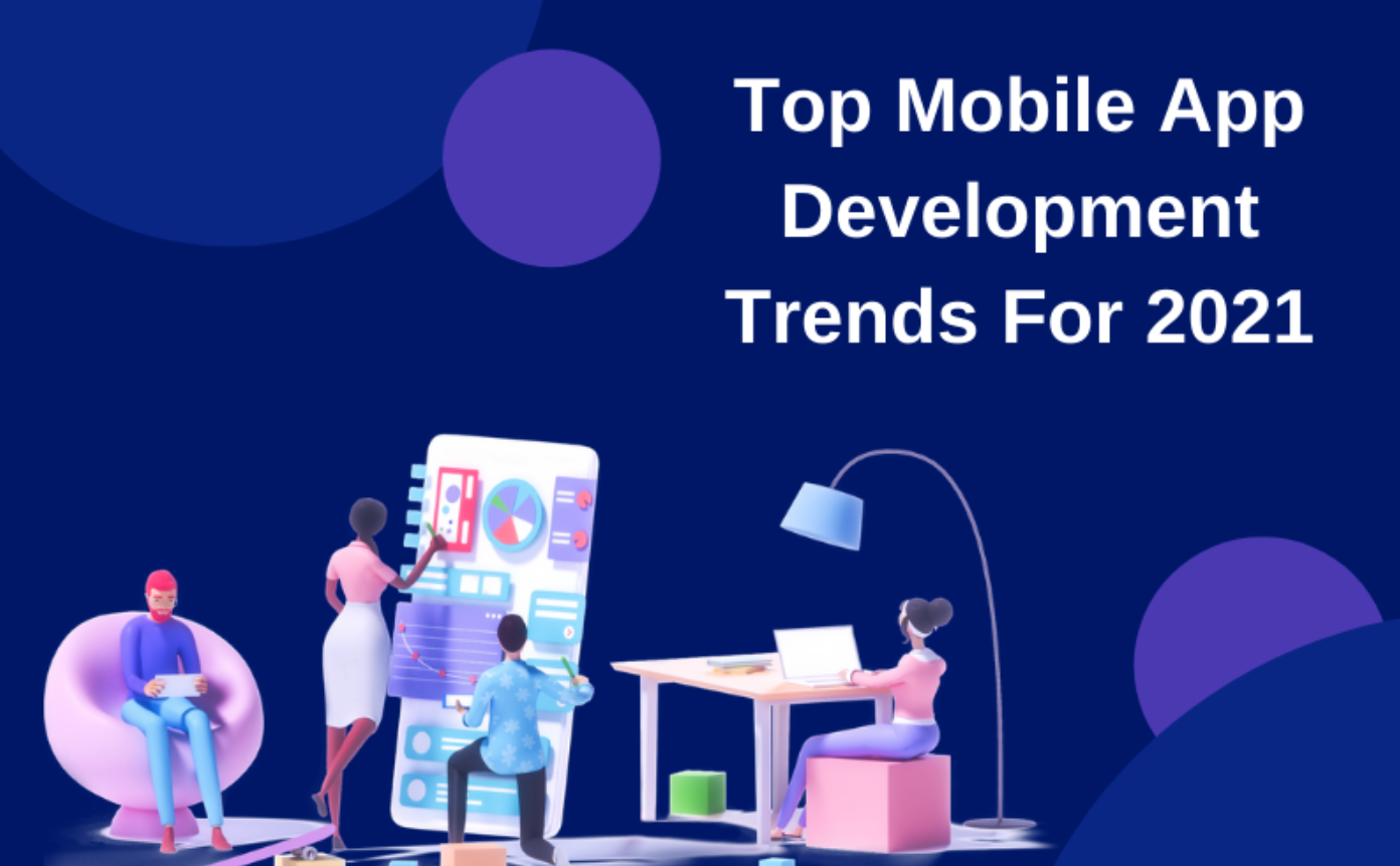 Top Mobile App Development Trends for 2021; graphic created by author.
