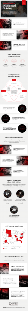 Distracted driving infographic courtesy of Dolman Law.